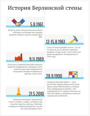 инфографика к стене.jpg