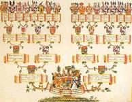 «Все мы родственники…» (народная генеалогия)