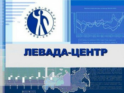 Свод заявлений и писем в поддержку Левада-центра - 2