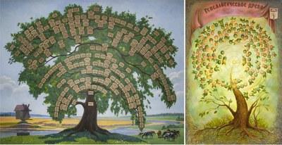В помощь пишущим о предках и о себе самом / самой