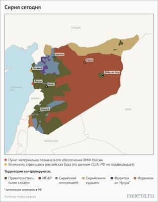 Сирия для России – «римейк» Афгана?!