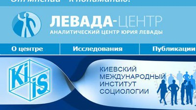Динамика отношения населения Украины к России и населения России к Украине в 2016 году