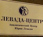 Левада-центр: общественно-политическая составляющая массового сознания