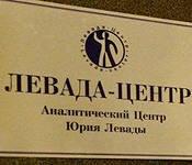 Левада-центр: очередные пресс-выпуски, новости, публикации прессы