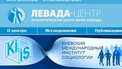 Россияне и жители Украины: полярность позиций по вопросу о российско-украинских отношениях