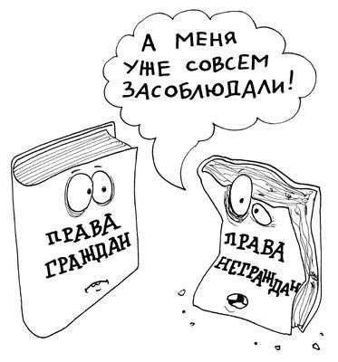 Права человека в представлениях граждан Санкт-Петербурга