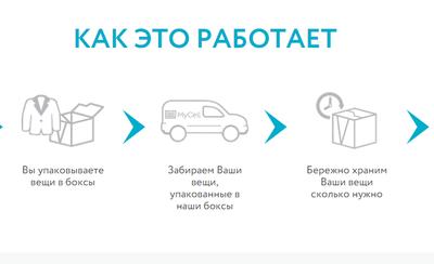 В Петербурге стартует акция #Расхламляйся
